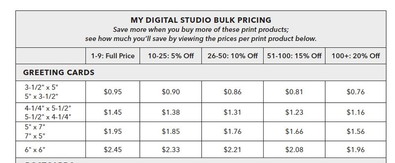 MDS card bulk pricing